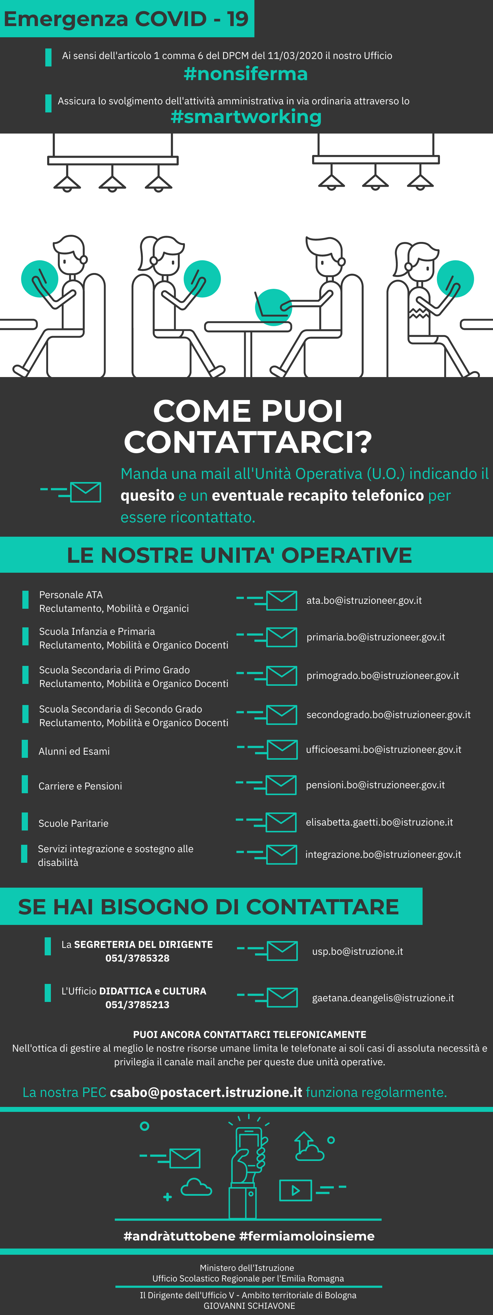 Infografica Come puoi contattarci
